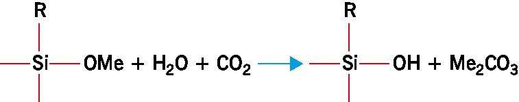RYS. 4. Rozkład silikonianu pod wpływem dwutlenku węgla; rys.: autorzy
