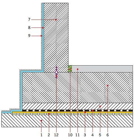 RYS. 1. Rozwiązanie konstrukcyjne hydroizolacji przy obciążeniu wodą pod ciśnieniem