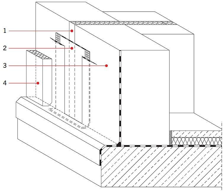 RYS. 10. Uszczelnienie dylatacji w ścianie przy obciążeniu czasowo zalegającą wodą opadową przy posadowieniu na niedylatowanej płycie fundamentowej. Objaśnienia: 1 - dylatacja, 2 - taśma uszczelniająca, 3 - grubowarstwowa bitumiczna masa uszczelniająca, 4 - płyty ochronne; rys.: [2]