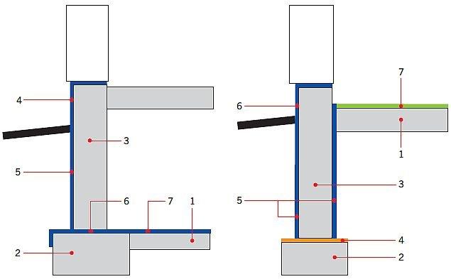 hydroizolacje rys2 3
