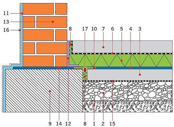 RYS. 6. Obciążenie wilgocią i niezalegającą wodą opadową - detal połączenia izolacji podposadzkowej z izolacją poziomą ław fundamentowych