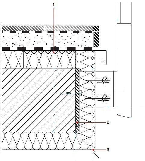 RYS. 2. Drugi często spotykany błąd w wykonaniu okapu – oprócz kształtu brak wywinięcia izolacji podpłytkowej na pionową część okapu. Objaśnienia: 1 – podkonstrukcja pod obróbkę blaszaną z płyty OSB wodoodpornej, 2 – marka stalowa, 3 – profil PCV okapnikowy przedłużony z siatką podtynkową; rys.: M. Rokiel