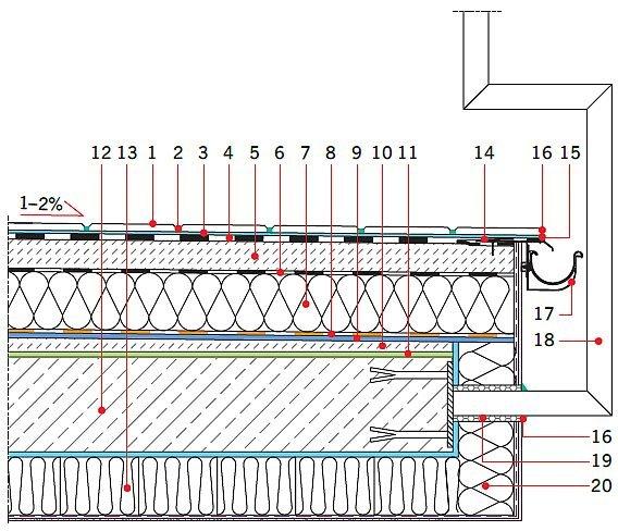 RYS. 4. Prawidłowe rozwiązanie okapu balkonu z ociepleniem z obu stron