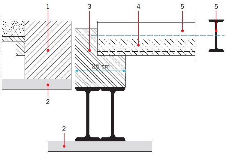 RYS. 2. Przekrój stropu nad I kondygnacją: wtórne elementy konstrukcyjne. 1 - konstrukcja stropu drewnianego, 2 - oparcie na ścianie zewnętrznej, 3 -ściana ceglana oparty na stalowych belkach I300, 4 - prefabrykowane płyty WPS, 5 - podparcie płyt WPS na stalowych belkach I160; rys. [7]
