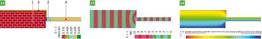 RYS. 12–14. Charakterystyka połączenia ściany zewnętrznej z oknem w przekroju przez ościeżnicę bez ocieplenia (wariant III): model obliczeniowy (12), linie strumieni cieplnych (adiabaty) (13) i linie rozkładu temperatur (izotermy) (14).