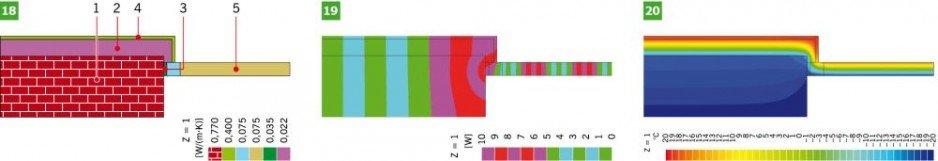 RYS. 18–20. Charakterystyka połączenia ściany zewnętrznej z oknem w przekroju przez ościeżnicę z ociepleniem od strony wewnętrznej z węgarkiem (wariant V): model obliczeniowy (18), linie strumieni cieplnych (adiabaty) (19) i linie rozkładu temperatur (izotermy) (20).