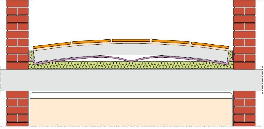 RYS. 2. Deformacje wilgotnego jastrychu pływającego na skutek zbyt wczesnego przyklejenia płytek (jastrych o podwyższonej wilgotności); rys.: Atlas