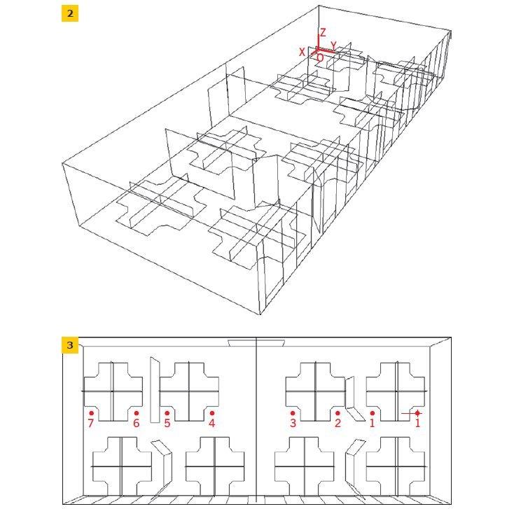 RYS. 2-3. Geometria analizowanego obiektu oraz lokalizacja źródeł dźwięku i odbiorów; rys.: archiwa autorów