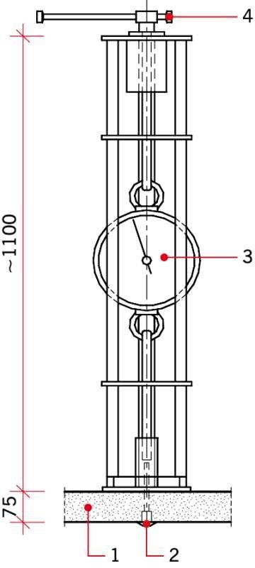 RYS. 14. Przyrząd stosowany podczas badań nośności śrub zamkowych i wkrętów z warunku przerwania okładziny zewnętrznej paneli warstwowych: 1 – płyta warstwowa, 2 – śruba M8, 3 – dynamometr sprężynowy, 4 – siłownik śrubowy; rys. arch. autora.
