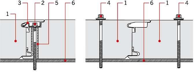 RYS. 4. Połączenie paneli warstwowych z ryglami ściennymi: po lewej - na wkręty zakryte, po prawej - na wkręty widoczne. Oznaczenia: 1 – panel warstwowy, 2 – wkręt samogwintujący bez podkładki, 3 – specjalna podkładka, 4 – wkręt samogwintujący z podkładką, 5 – tuleja dystansowa, 6 – rygiel ścienny; rys. archiwum autora