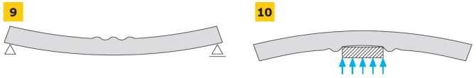 RYS. 9-10. Zdeformowania okładziny panelu warstwowej lekkiej obudowy powstałe przy zginaniu płyty na skutek przekroczenia nośności krytycznej dla okladziny ściskanej w przęśle (rys. 9) oraz na podporze pośredniej (rys. 10); rys.: archiwum autora
