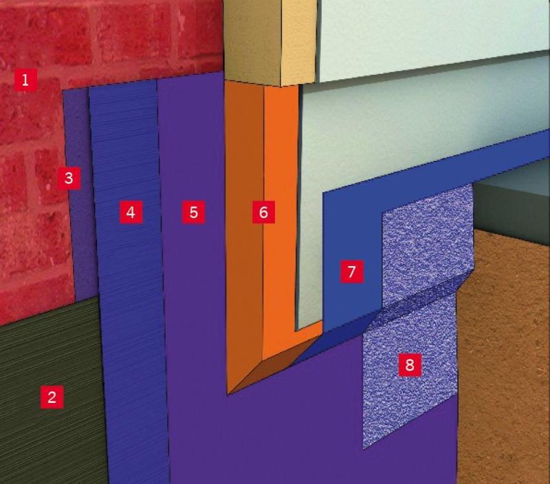 RYS. 1. Schemat wtórnego uszczelnienia strefy cokołowej. Objaśnienia: 1 – podłoże murowe, 2 – przygotowanie/wyrównanie podłoża, 3 – hydroizolacja podziemnej części budynku, 4 – warstwa sczepną na istniejącym uszczelnieniu, 5 – hydroizolacja strefy cokołowej, 6 – termoizolacja z warstwą wykończeniową (tynkiem), 7 – uszczelnienie tynku, 8 – warstwa ochronna; rys.: B. Monczyński na podst. [2]