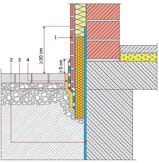 RYS. 5. Izolacja termiczna ze skośnym końcem, całkowicie uszczelniona. Objaśnienia: 1 – hydrofobowy tynk cokołowy, 2 – uszczelnienie cokołu, 3 – istniejąca hydroizolacja, 4 – uszczelnienie/ochrona tynku, 5 – warstwa ochronna; rys.: B. Monczyński na podst. [2]