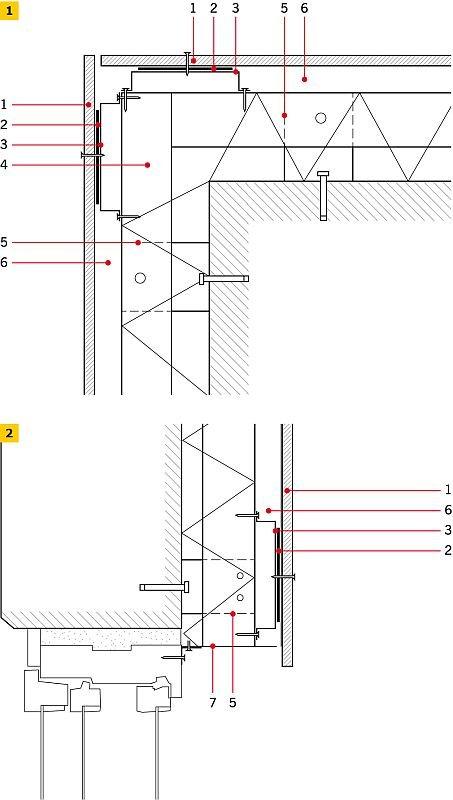 FOT. 1-2. Różnobarwne rozwiązania elewacji z zastosowaniem płyt HPL; fot.: [6]