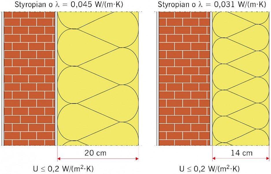 RYS. 3. Rysunek poglądowy różnic w grubości termoizolacji zależnie od wartości lambdy; rys.: M. Feliks