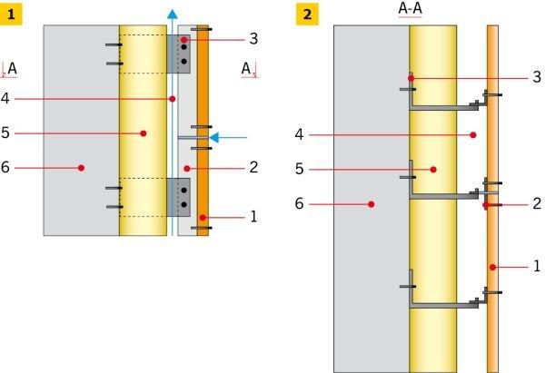RYS. 1-2. Schemat elewacji wentylowanej