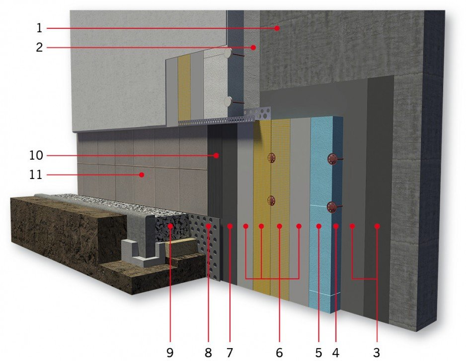 RYS. 2 Detal izolacji strefy cokołowej - hydroizolacja z materiałów bezspoinowych: szlam, masa KMB, masa hybrydowa; rys. Atlas