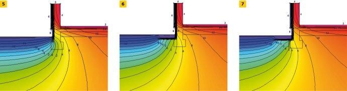 RYS. 5-7. Rozkłady temperatur w okolicy fundamentów, w zależności od rodzaju docieplenia i grubości izolacji termicznej, dla najzimniejszego dnia zimy (24.01.2006); rys. archiwum autorki