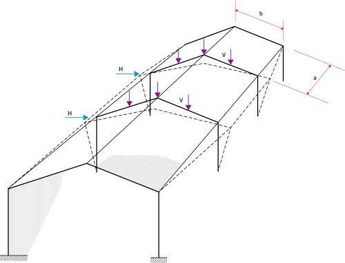RYS. 2 Rama dwuspadowa z poszyciem dachu ograniczającym przemieszczenia poziome budynku i przejmującym część obciążenia pionowego; źródło: [6]