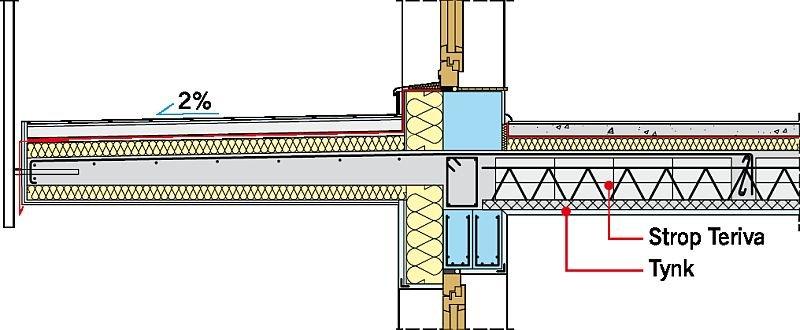 Rys. 5. Balkon wystawiony ze stropu Teriva równolegle do belek z wykonaniem docieplenia po wylaniu płyty – wariant dla ściany z ociepleniem; rys.: Solbet