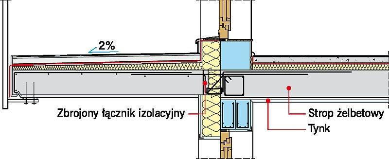 Rys. 6. Połączenie płyty balkonowej ze stropem żelbetowym za pomocą zbrojonego łącznika termoizolacyjnego w ścianie z ociepleniem; rys.: Solbet