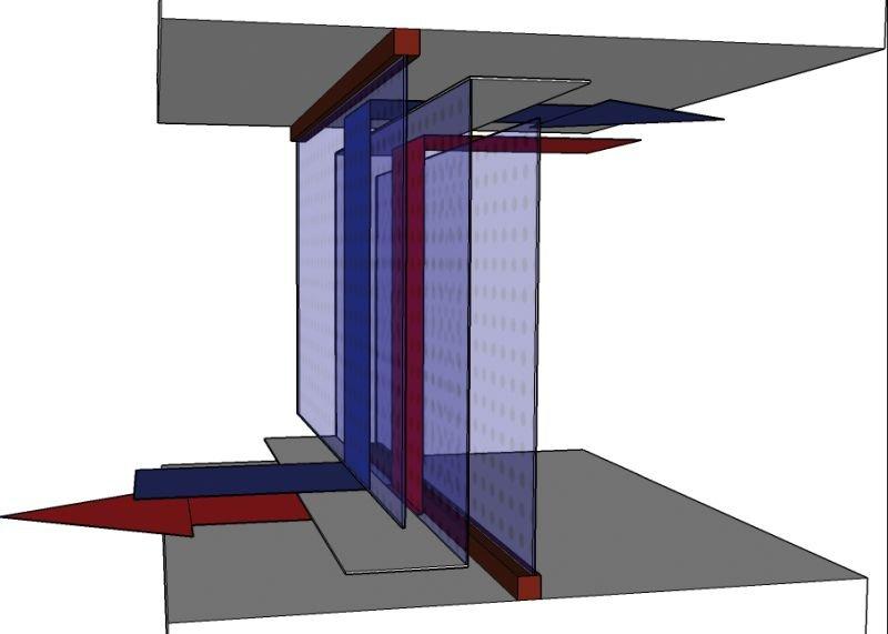 RYS. 2. Schemat przepływu powietrza przez szklaną fasadę tworzącą przeciwprądowy wymiennik ciepła; rys. B.Wilk-Słomka, J. Belok