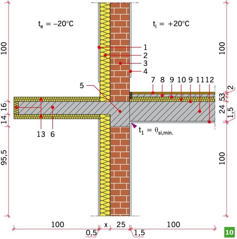 RYS. 10. Połączenie ściany zewnętrznej dwuwarstwowej z płytą balkonową