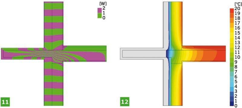 RYS. 11. Linie strumieni cieplnych; RYS. 12. Rozkład temperatury; rys. [5, 13]