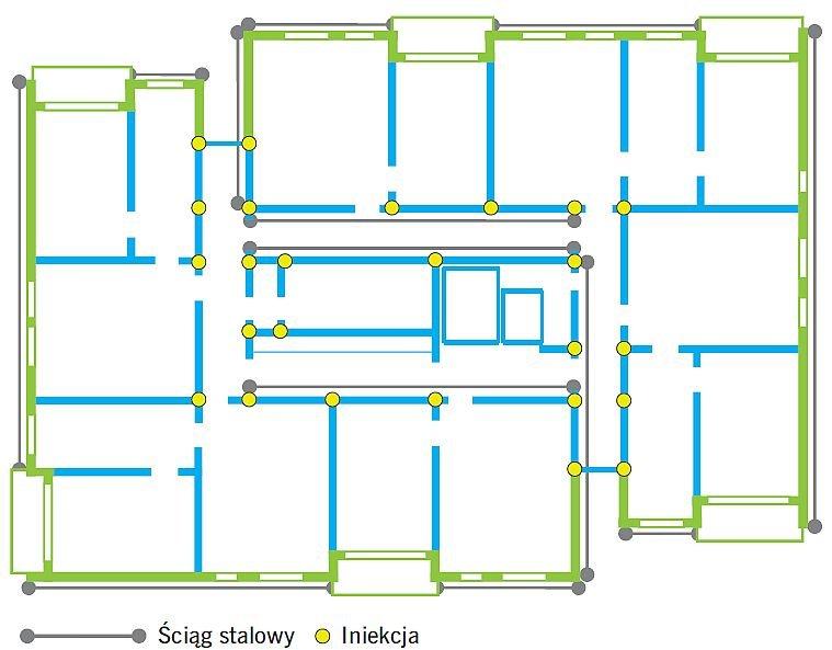 RYS. 4. Rzut poziomy kondygnacji powtarzalnej z usytuowaniem elementów wzmocnienia budynku; rys.: autor