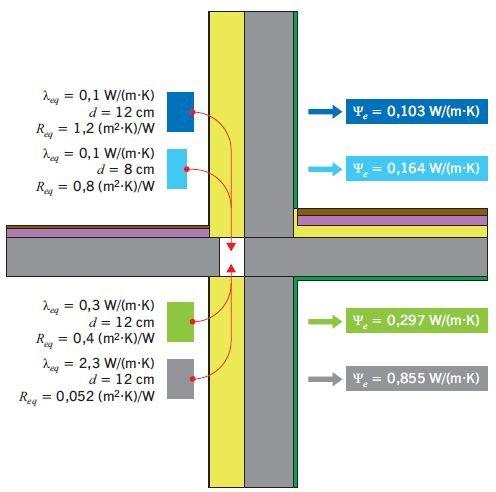 RYS. 2. Węzeł łączący płytę balkonową ze stropem – warianty rozwiązań; rys.: I. Stachura