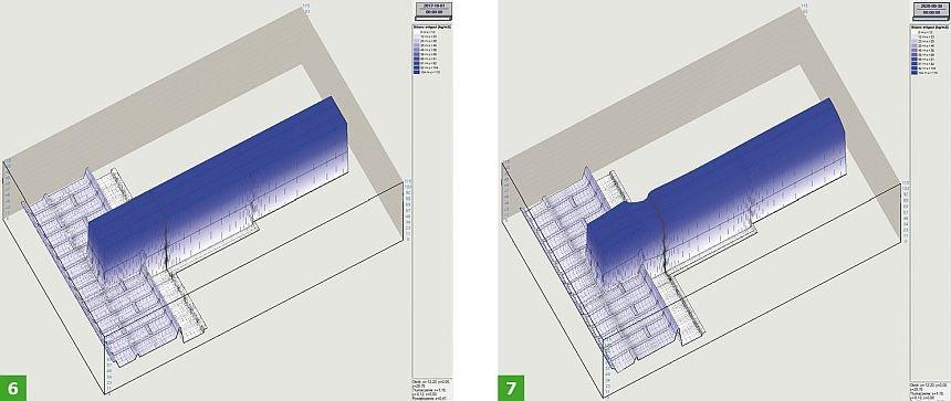 RYS. 6-7. Wyniki symulacji zmian wilgotności masowej elementów detalu architektonicznego - połączenie belki drewnianej ze stropem z projektowym dociepleniem od wewnątrz (widok 3D), stan początkowy - 0 godzin (6) i stan końcowy - po 3 latach (7); rys. archiwa autorów