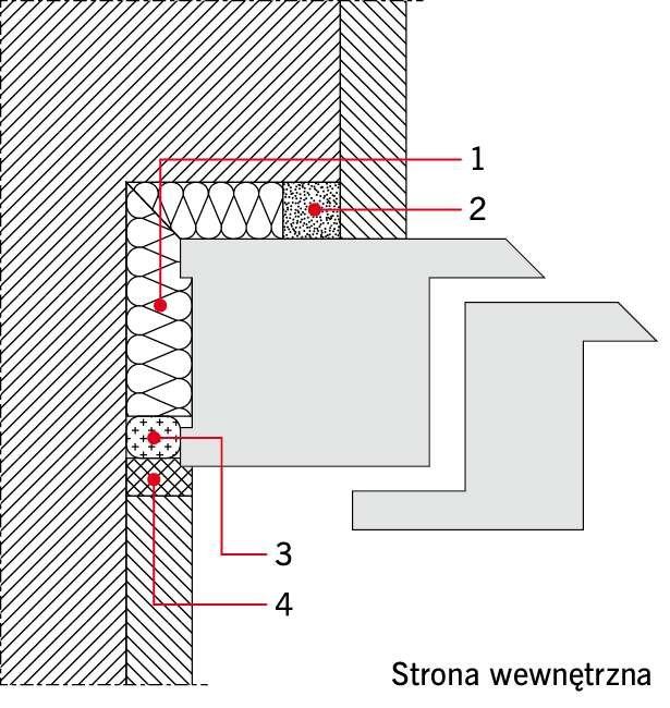 Błędy przy montażu okien: jak uniknąć 10 najczęstszych błędów