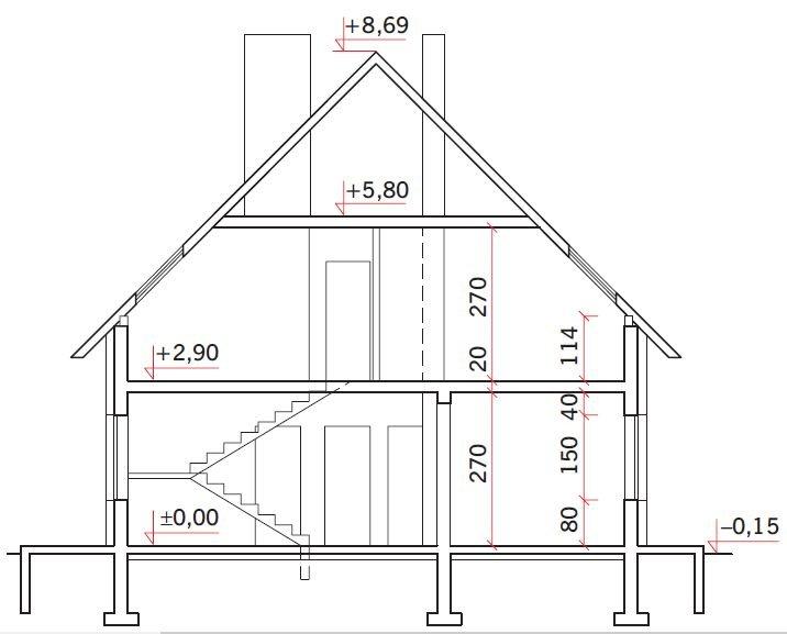 RYS. 2. Rysunek schematyczny analizowanego budynku mieszkalnego: przekrój pionowy; rys.: autorzy