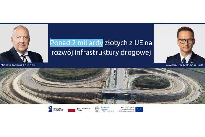 Ponad 2,3 mld zł z UE na budowę dróg MFiPR