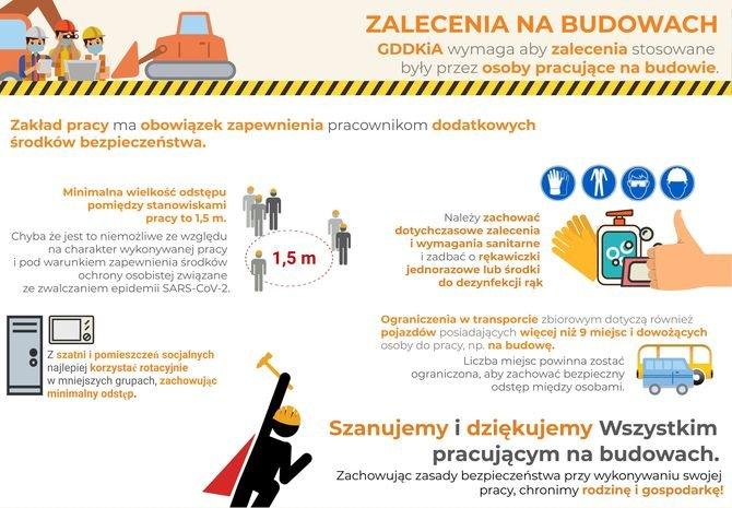 covid realizacja inwestycji drogowych1