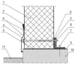 Rys. 2. Sposób łączenia ściennej płyty warstwowej z posadzką w dużych obiektach: 1 – płyta ścienna, 2 – kit silikonowy, 3 – kątownik 70×70×5, 4 – obróbka blacharska, 5 – izolacja przeciwwilgociowa, 6 – nit jednostronny szczelny lub blachowkręt samowiertny z podkładką neoprenową – co 300 mm, 7 – kołek kotwiący do betonu, 8 – blachowkręt samowiertny z podkładką neoprenową, 9 – taśma PVC, 10 – posadzka, 11 – poziom gruntu