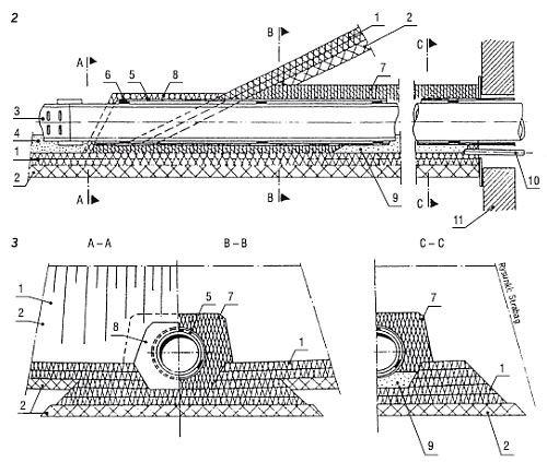 Rys. 2–3. Przekroje rysunków wykonawczych podłoża niecki składowiska: przepustu rurowego przez skarpę uszczelnioną asfaltem (2), przekroju poprzecznego przepustu (3)