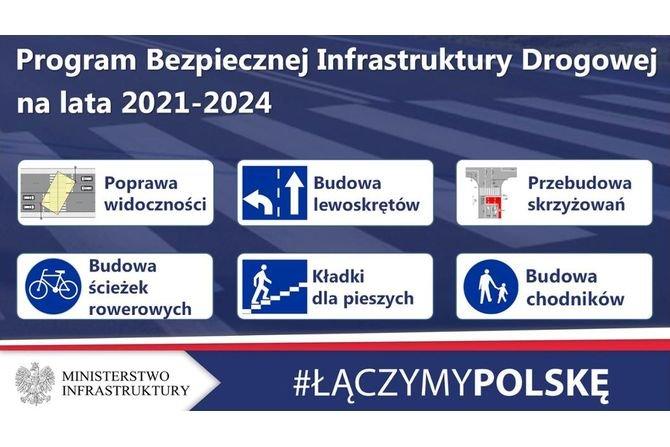 Program Bezpiecznej Infrastruktury Drogowej w konsultacjach publicznych MI