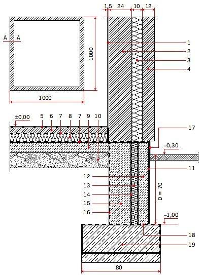 RYS. 6. Geometria przegród stykających się z gruntem dla wybranego budynku; rys.: [8] 1 – tynk gipsowy gr. 1,5 cm, 2 – bloczek wapienno‑piaskowy gr. 24 cm, 3 – płyta z poliizocyjanuratu PIR gr. 10 cm, 4 – bloczek wapienno‑piaskowy gr. 12 cm, 5 – parki.