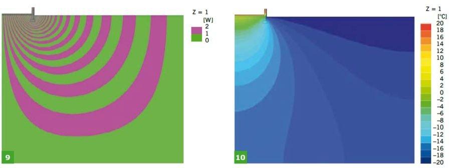 Rys. 9–10. Wyniki symulacji komputerowej przy obliczeniach parametrów fizykalnych złącza przegród stykających się z gruntem dla wybranego budynku: linie strumieni cieplnych (adiabaty) (9), rozkład temperatur (izotermy) (10); rys.: [8]