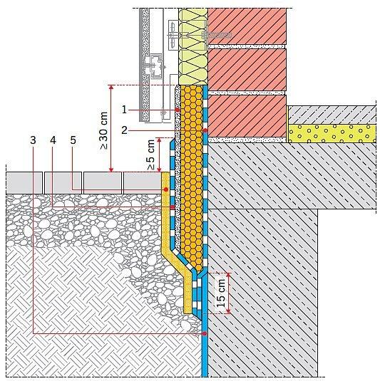RYS. 7. Uszczelnienie cokołu budynku z elewacją wentylowaną. Objaśnienia: 1 – hydrofobowy tynk cokołowy, 2 – uszczelnienie cokołu, 3 – istniejąca hydroizolacja, 4 – uszczelnienie/ochrona tynku, 5 – warstwa ochronna; rys.: B. Monczyński na podst. [2]