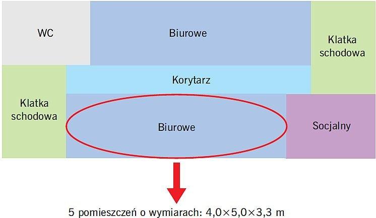 RYS. 6. Schemat rzutu piętra analizowanego budynku; rys.: B.Wilk-Słomka, J. Belok