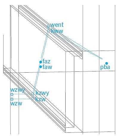 RYS. 8. Ogólny model szklanej fasady wentylowanej; rys.: B.Wilk-Słomka, J. Belok