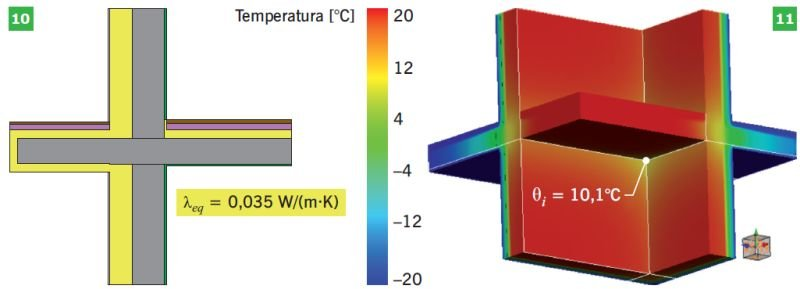 RYS. 10–11. Balkon narożny bez łącznika termoizolacyjnego, izolowany do góry i od dołu, gr. izolacji 5 cm o współczynniku λ<sub>eq</sub> = 0,035 W/(m·K); rys.: I. Stachura