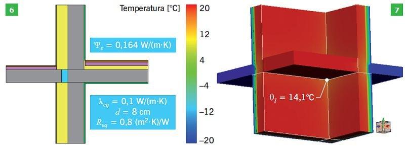 RYS. 6–7. Balkon narożny z łącznikiem termoizolacyjnym gr. 8 cm o współczynniku λ<sub>eq</sub> = 0,10 W/(m·K) i oporze cieplnym R<sub>eq</sub> = 0,6 m<sup>2</sup>·K/W; rys. I. Stachura