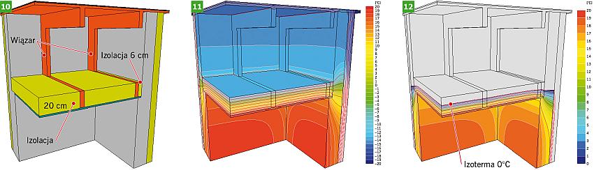 RYS. 10-12. Budowa przegrody i rozkład temperatury w poziomie dolnej warstwy stropodachu płaskiego (RYS. 3) - z wypełnioną przestrzenią wełną mineralną pomiędzy ścianą boczną a dolnym pasem wiązara; rys.: [6]