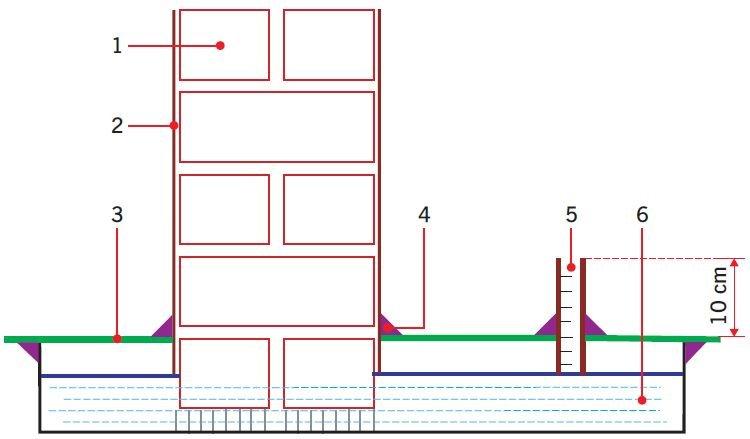 RYS. 12. Schemat sposobu badania skuteczności preparatu do iniekcji przez pomiar ilości objętości wody odparowanej z powierzchni przekroju poprzecznego próbki w jednostce czasu; rys. archiwum autora