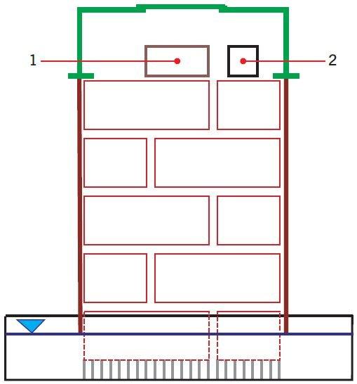RYS. 9. Schemat sposobu badania skuteczności preparatu do iniekcji przez pomiar ilości odparowanej wilgoci; rys. archiwum autora 1 - pojemnik z żelem cechującym się zdolnością do pobierania wilgoci z otoczenia (Silica Gel), 2 - rejestrator parametrów cieplno‑wilgotnościowych