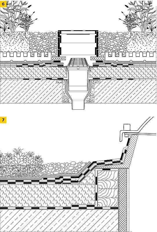 RYS. 6-7 Obszary przyłączeń, zakończeń, przebić i innych obróbek nie mogą być pokryte warstwą roślinności; rys. Bauder