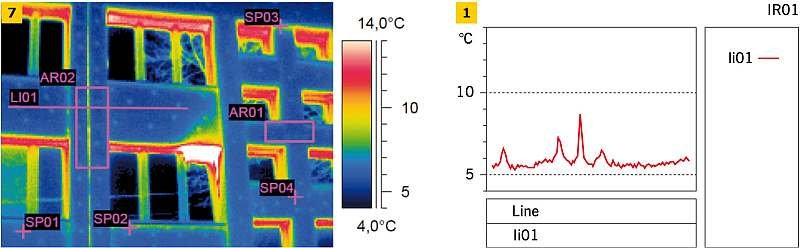FOT. 7. (po lewej): Termogramy ściany ocieplonej ETICS w obrębie dylatacji; RYS. 1. (po prawej): Rozkład temperatury wzdłuż linii LI01 -widoczny znaczący wzrost temperatury powierzchni dylatacji; fot., rys.: archiwa autorów